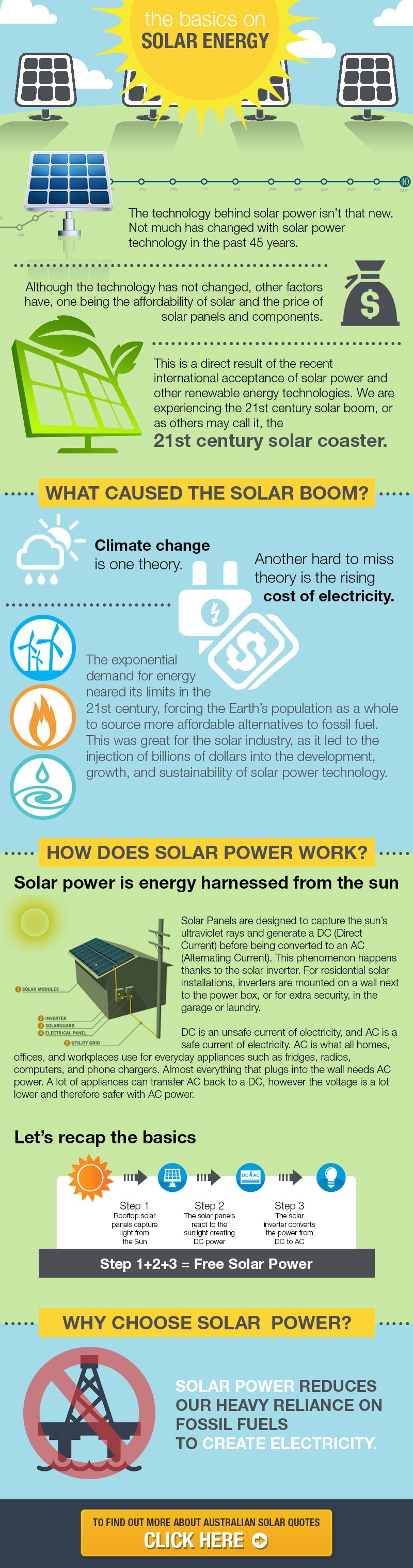 the-basics-on-solar-energy-Infographic