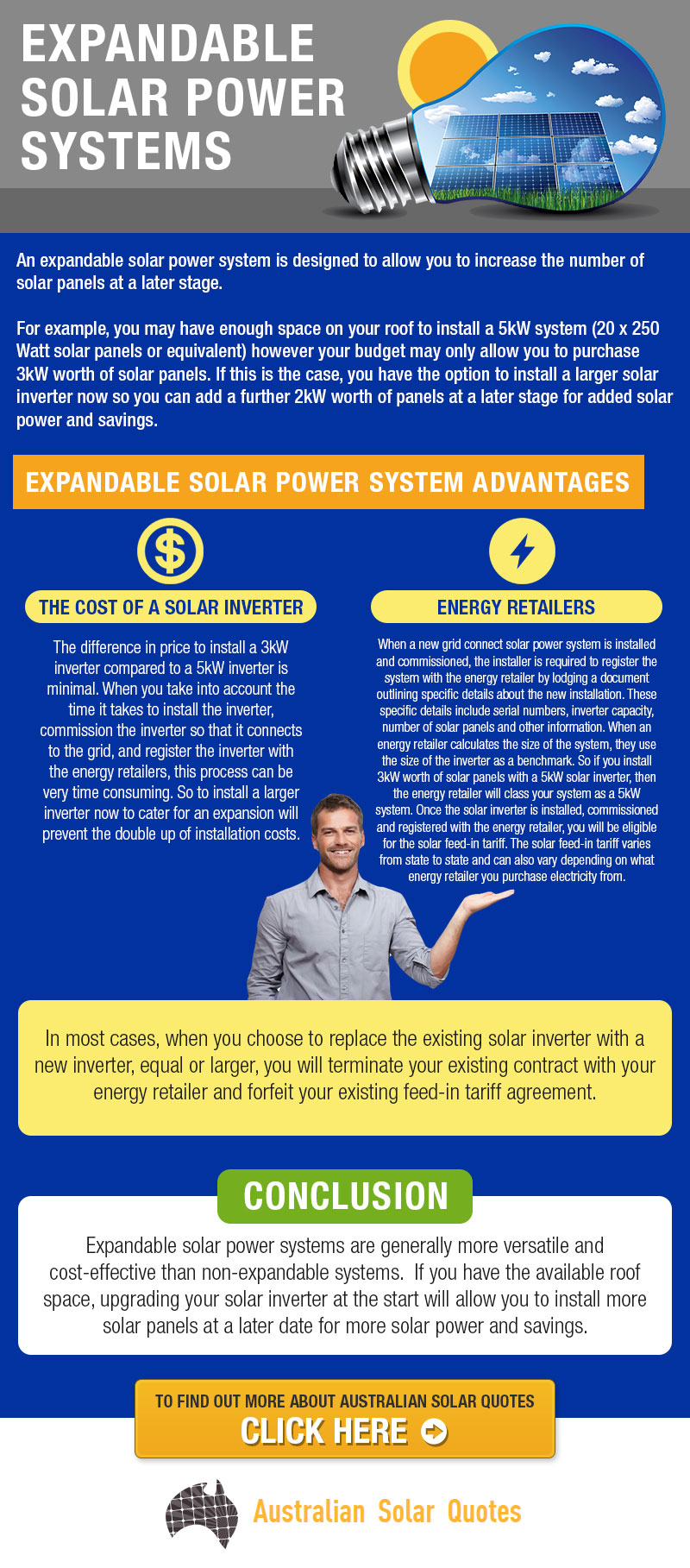 Upgradeable Solar Panel Systems Infographic