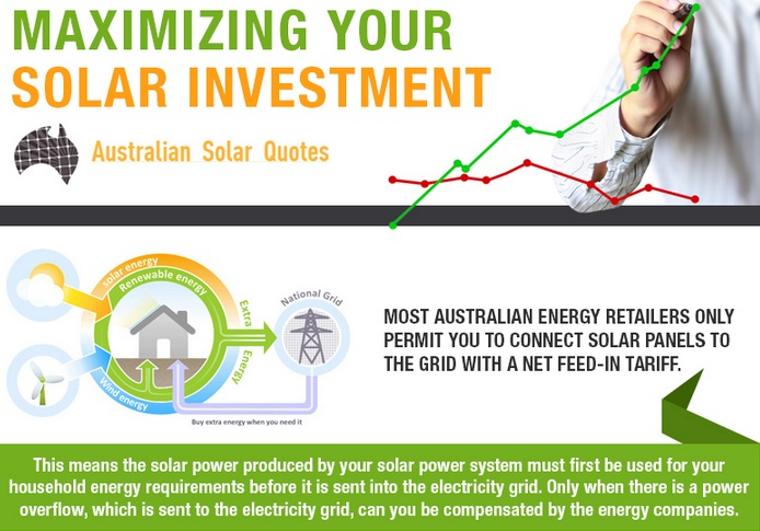 Maximising Your Solar Investment Australian Solar Quotes