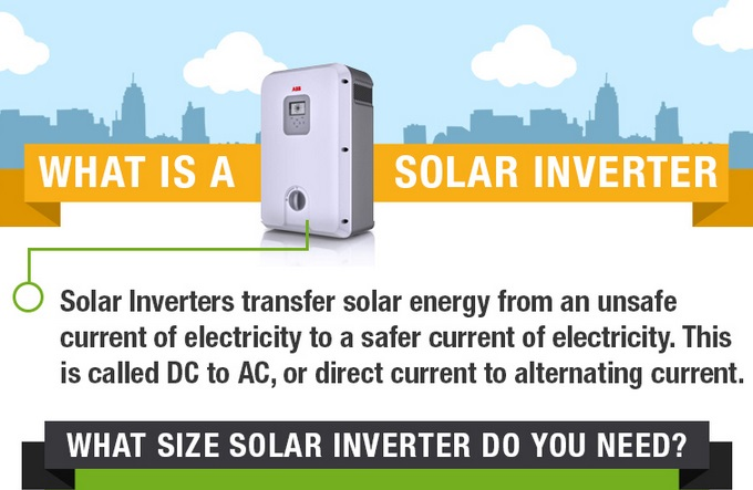 What Is A Solar Inverter Australian Solar Quotes