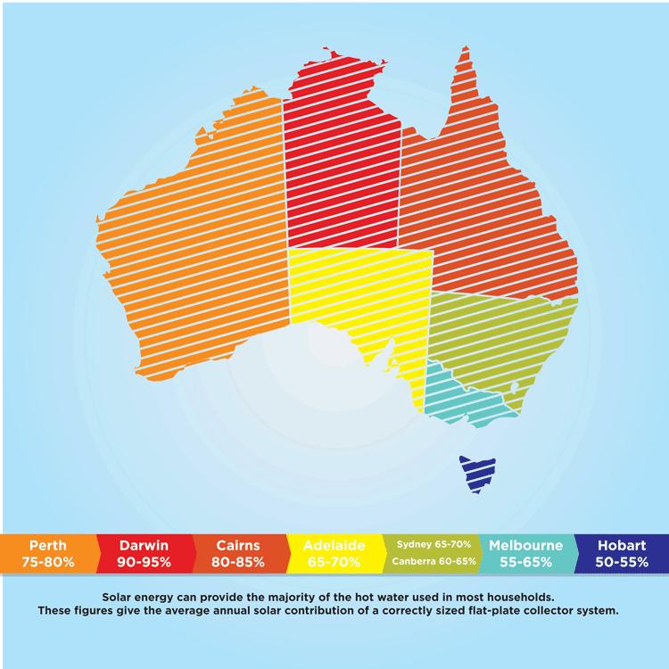 solar hot water panels australia regions