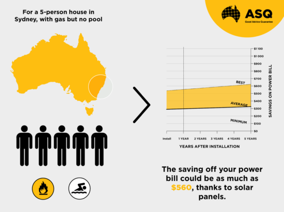 Australia Power Purchase Agreements